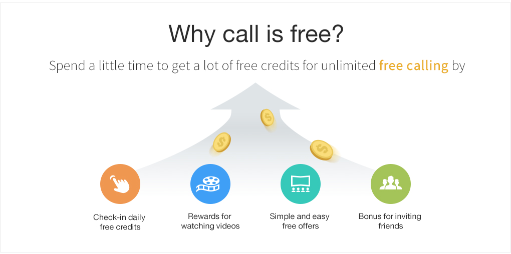 Free Calls & Free Texts - Dingtone